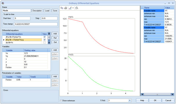 Ordinary Differential Equations (ODE) tool | Vose Software